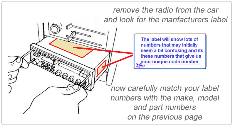 Image showing where to find the label